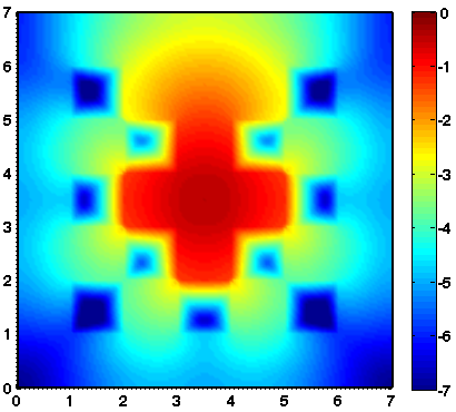 MIT Mathematics | Seminar Numerical Methods for Partial Differential